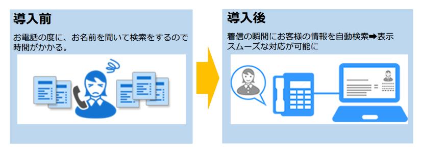 CTI導入前と導入後の変化イメージ